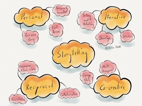 Styles of Storytelling